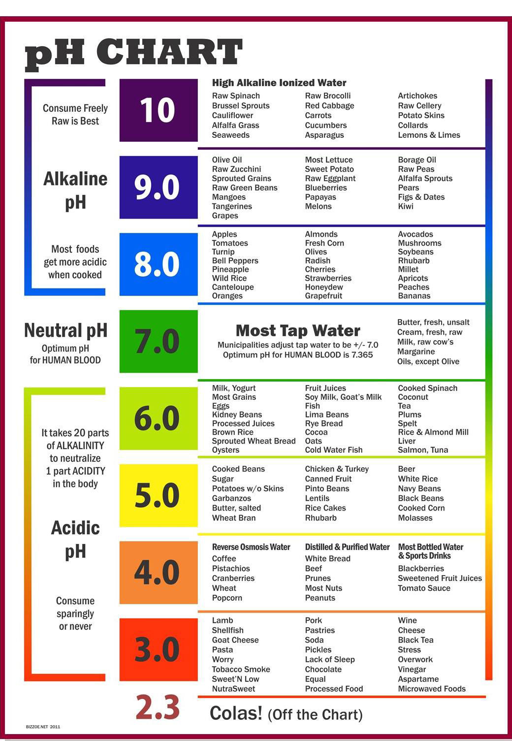 Article water what to give my pet page 2 types of water for All types of water
